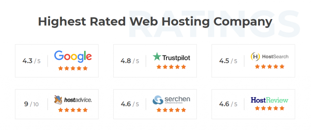 MilesWeb-Hosting-Rating